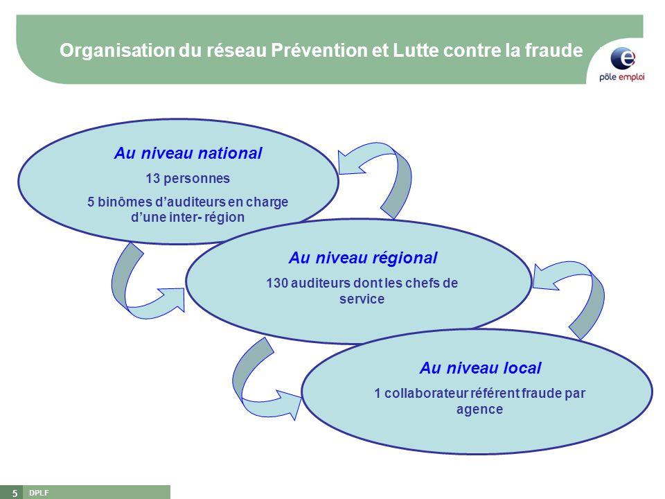 DPLF 5 Organisation du réseau Prévention et Lutte contre la fraude Au niveau national 13 personnes 5 binômes dauditeurs en charge dune inter- région A