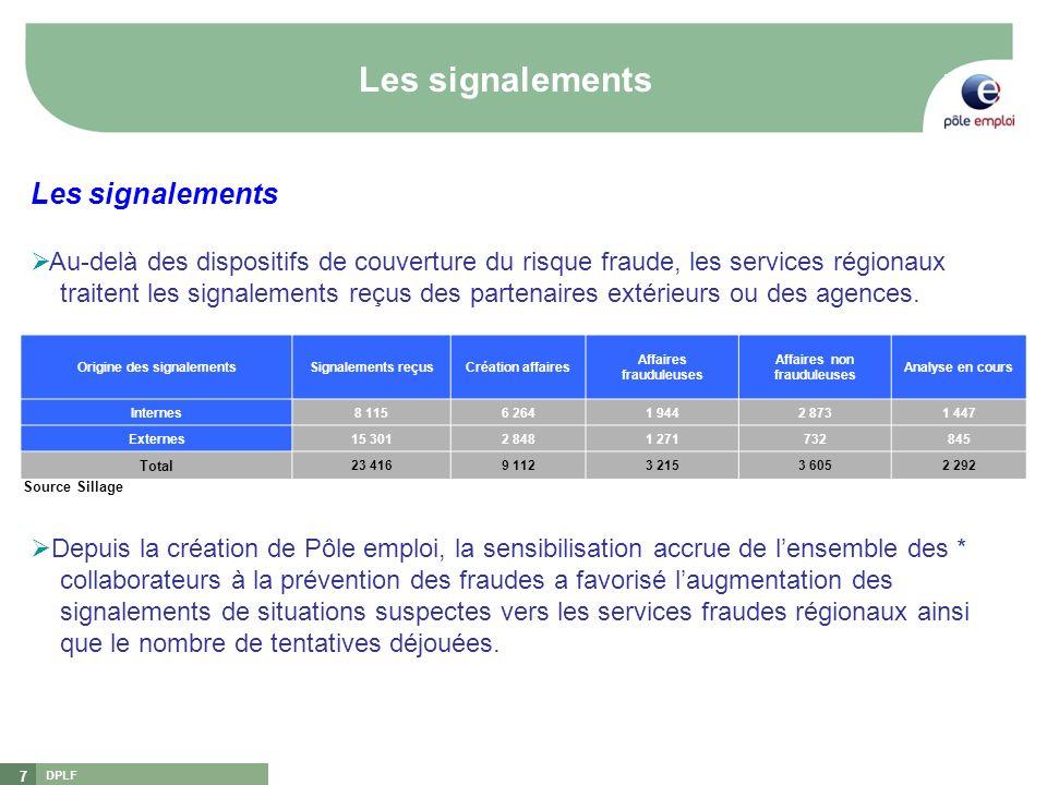DPLF 7 Les signalements Au-delà des dispositifs de couverture du risque fraude, les services régionaux traitent les signalements reçus des partenaires