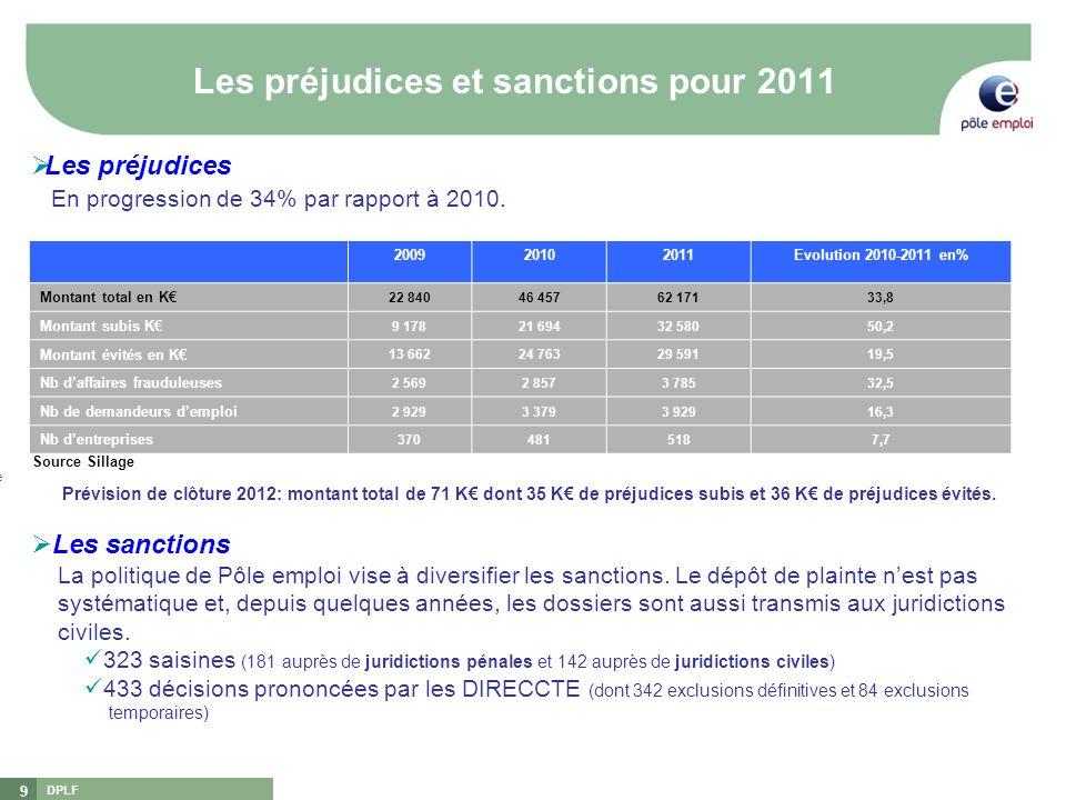 DPLF 9 Les préjudices et sanctions pour 2011 [1][1] DGEFP : Délégation Générale à lEmploi et à la Formation Professionnelle [2][2] DNLF : Délégation N