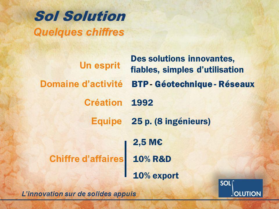 Linnovation sur de solides appuis Sol Solution Création 1992 Domaine dactivité BTP - Géotechnique - Réseaux 2,5 M Chiffre daffaires 10% R&D 10% export Equipe 25 p.