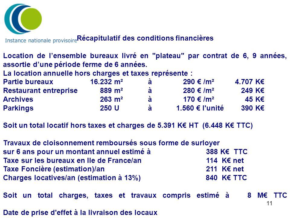 11 Récapitulatif des conditions financières Location de lensemble bureaux livré en plateau par contrat de 6, 9 années, assortie dune période ferme de 6 années.