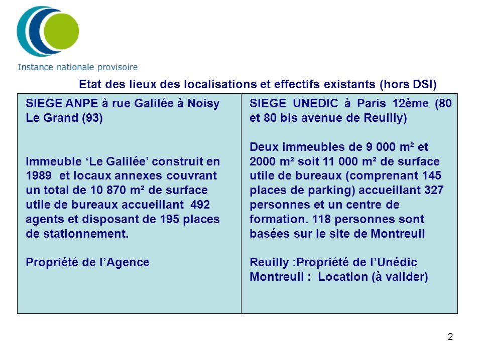 2 SIEGE ANPE à rue Galilée à Noisy Le Grand (93) Immeuble Le Galilée construit en 1989 et locaux annexes couvrant un total de 10 870 m² de surface utile de bureaux accueillant 492 agents et disposant de 195 places de stationnement.