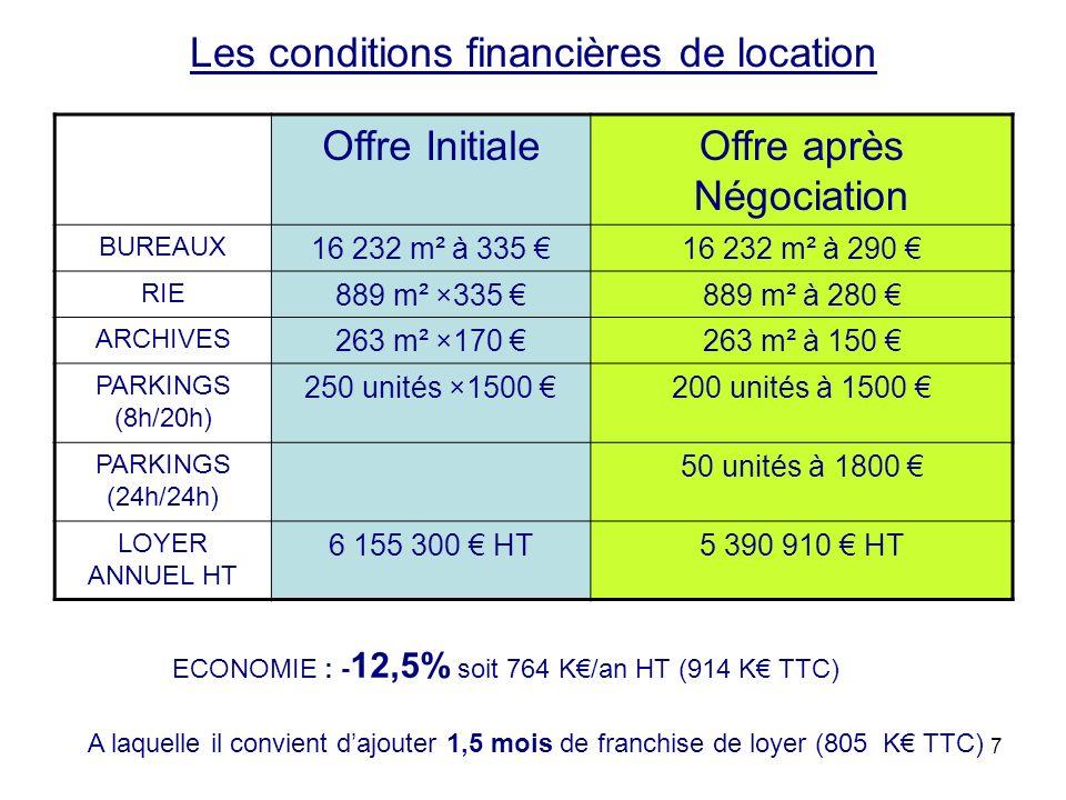 7 Les conditions financières de location Offre InitialeOffre après Négociation BUREAUX 16 232 m² à 335 16 232 m² à 290 RIE 889 m² ×335 889 m² à 280 AR