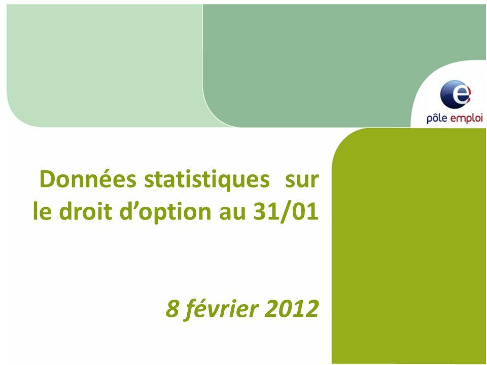 Données statistiques sur le droit doption au 31/01 8 février 2012