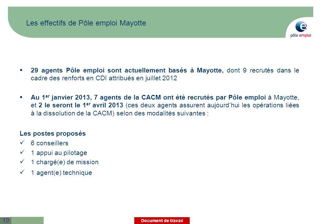 Document de travail Les effectifs de Pôle emploi Mayotte Les conditions de recrutement des agents de la CACM Maintien de la rémunération annuelle brute perçue au sein de la CACM Reprise de lancienneté Pas de période dessai Application de la CCN Laccompagnement à leur intégration Formation assurée par le CIDC Réunion – Mayotte Tutorat en agence par le manager 11