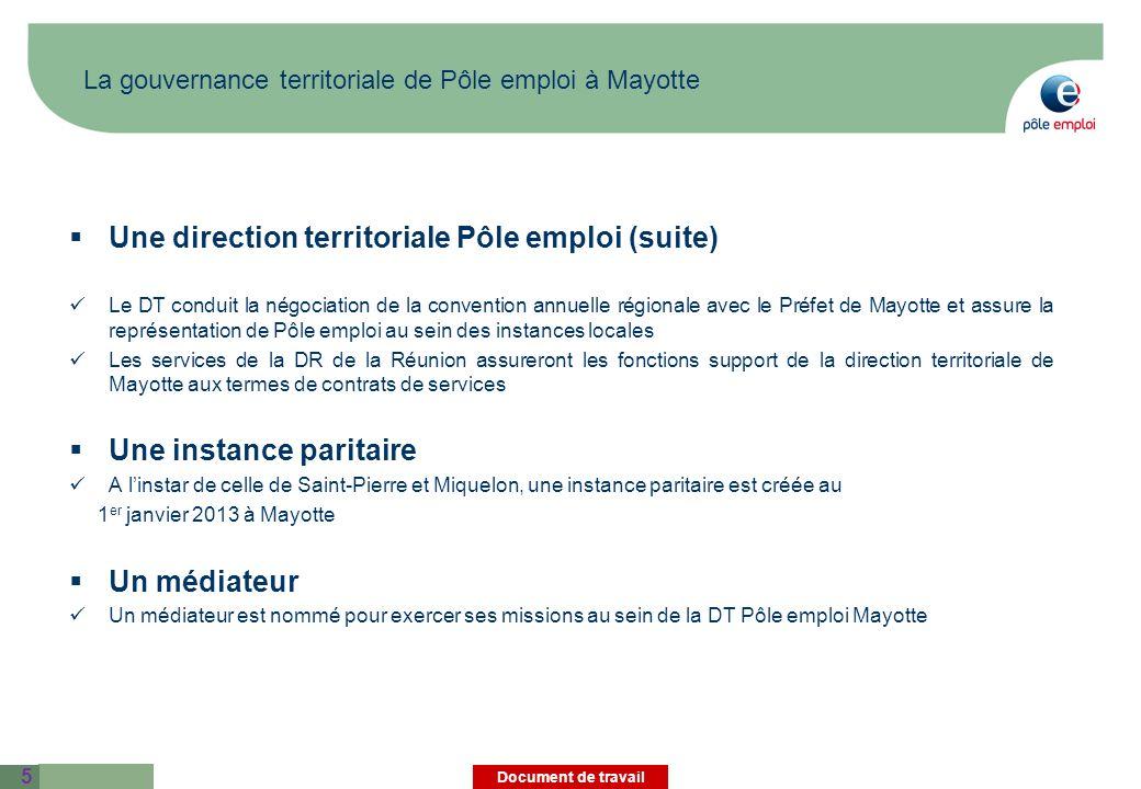 Document de travail 6 Suppression des CES Extension des CUI – CAE Aides à la formation et à la mobilité Mise en place de la rémunération de formation Pôle emploi (RFPE) et de laide aux frais de formation (AFAF) Allocation de solidarité spécifique (ASS) Mise en place de lARE Mayotte Création de lIP Mayotte Création dune fonction de médiateur 01/05/2012 01/06/2012 01/07/2012 01/11/2012 01/01/2013 Extension de loffre de services de Pôle emploi à Mayotte