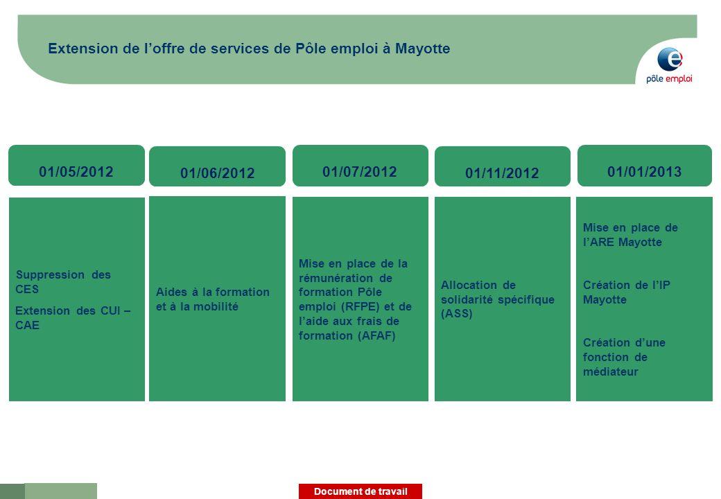 Document de travail Extension de loffre de service Pôle emploi à Mayotte A compter du 1 er janvier 2013, instauration dune assurance chômage à Mayotte Dont la gestion est confiée à lUnédic (cf.