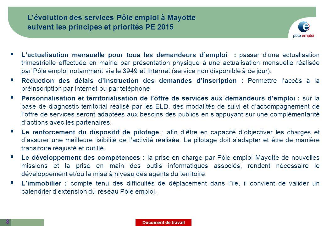 Document de travail Organisation territoriale de Pôle emploi 23 agents Point relais : 2 agents 9 Le réseau de Pôle emploi à Mayotte Ouverture octobre 2012 11 agents