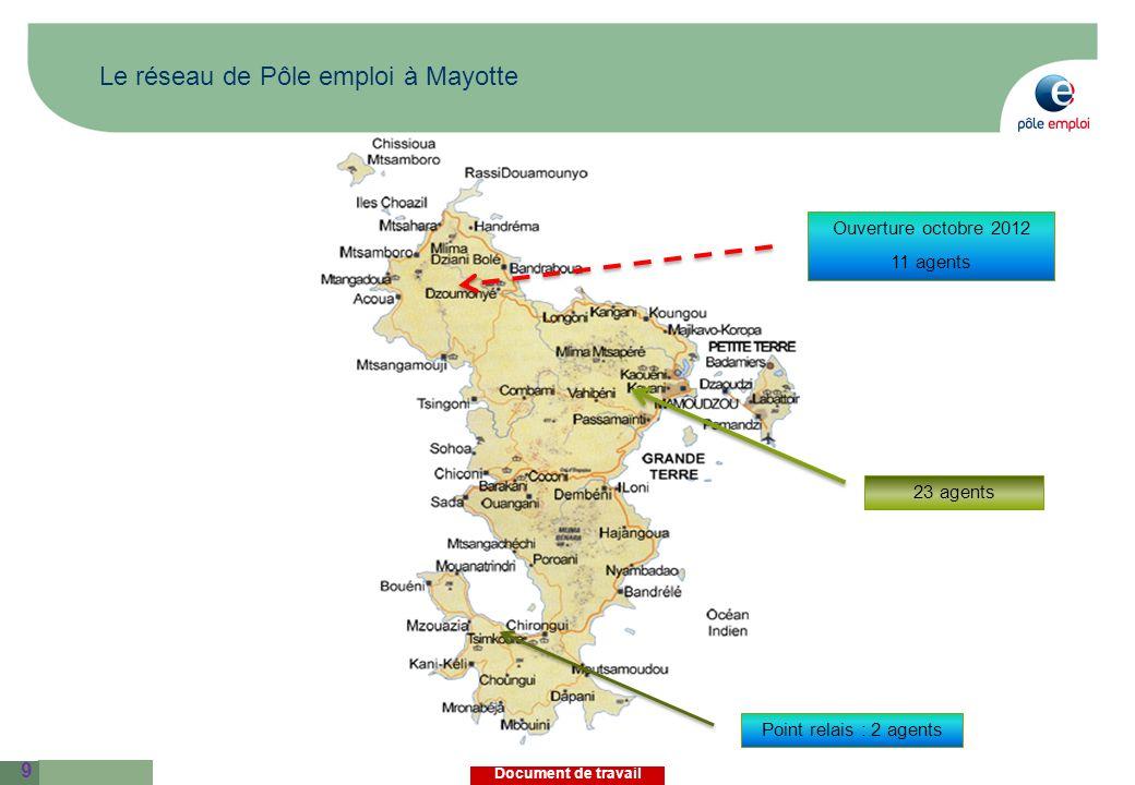 Document de travail Les effectifs de Pôle emploi Mayotte 29 agents Pôle emploi sont actuellement basés à Mayotte, dont 9 recrutés dans le cadre des renforts en CDI attribués en juillet 2012 Au 1 er janvier 2013, 7 agents de la CACM ont été recrutés par Pôle emploi à Mayotte, et 2 le seront le 1 er avril 2013 (ces deux agents assurent aujourdhui les opérations liées à la dissolution de la CACM) selon des modalités suivantes : Les postes proposés 6 conseillers 1 appui au pilotage 1 chargé(e) de mission 1 agent(e) technique 10