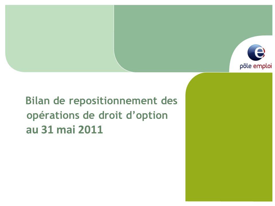 Bilan de repositionnement des opérations de droit doption au 31 mai 2011