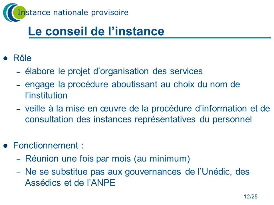 12/25 Le conseil de linstance Rôle – élabore le projet dorganisation des services – engage la procédure aboutissant au choix du nom de linstitution –