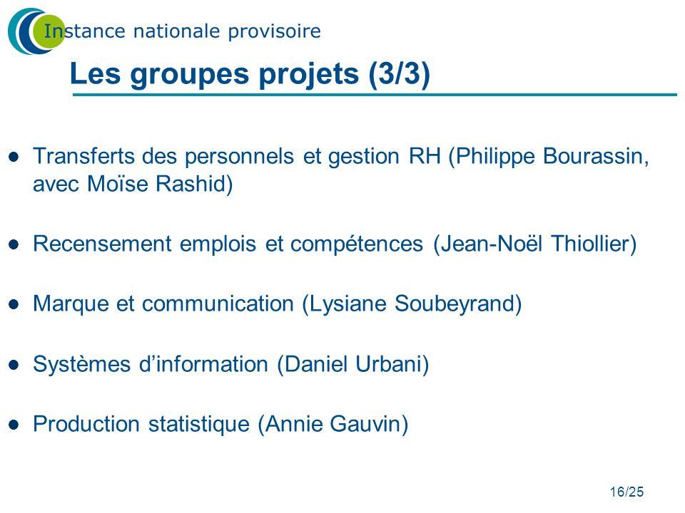 16/25 Les groupes projets (3/3) Transferts des personnels et gestion RH (Philippe Bourassin, avec Moïse Rashid) Recensement emplois et compétences (Je