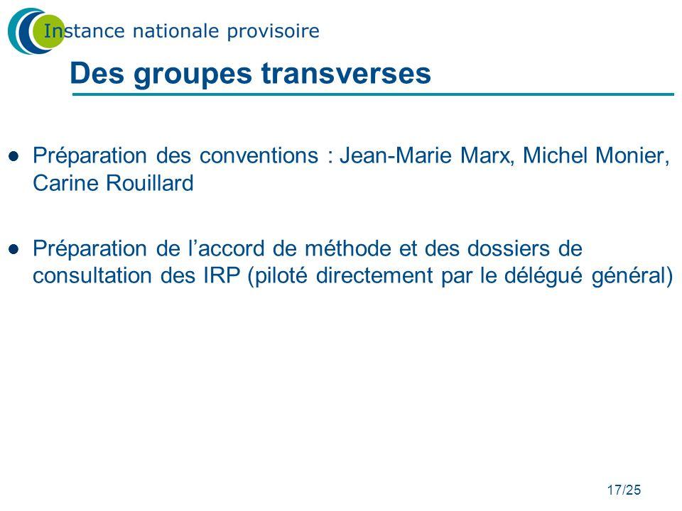 17/25 Des groupes transverses Préparation des conventions : Jean-Marie Marx, Michel Monier, Carine Rouillard Préparation de laccord de méthode et des