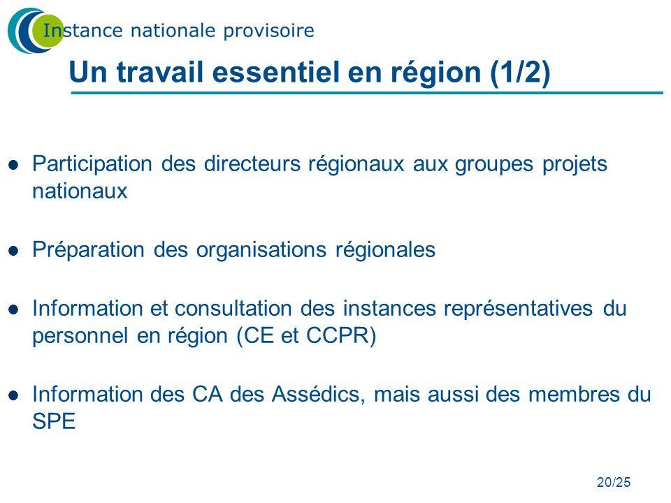 20/25 Un travail essentiel en région (1/2) Participation des directeurs régionaux aux groupes projets nationaux Préparation des organisations régional