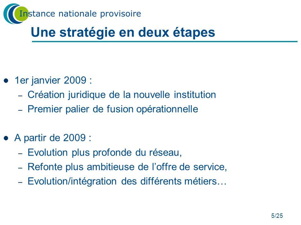 5/25 Une stratégie en deux étapes 1er janvier 2009 : – Création juridique de la nouvelle institution – Premier palier de fusion opérationnelle A parti