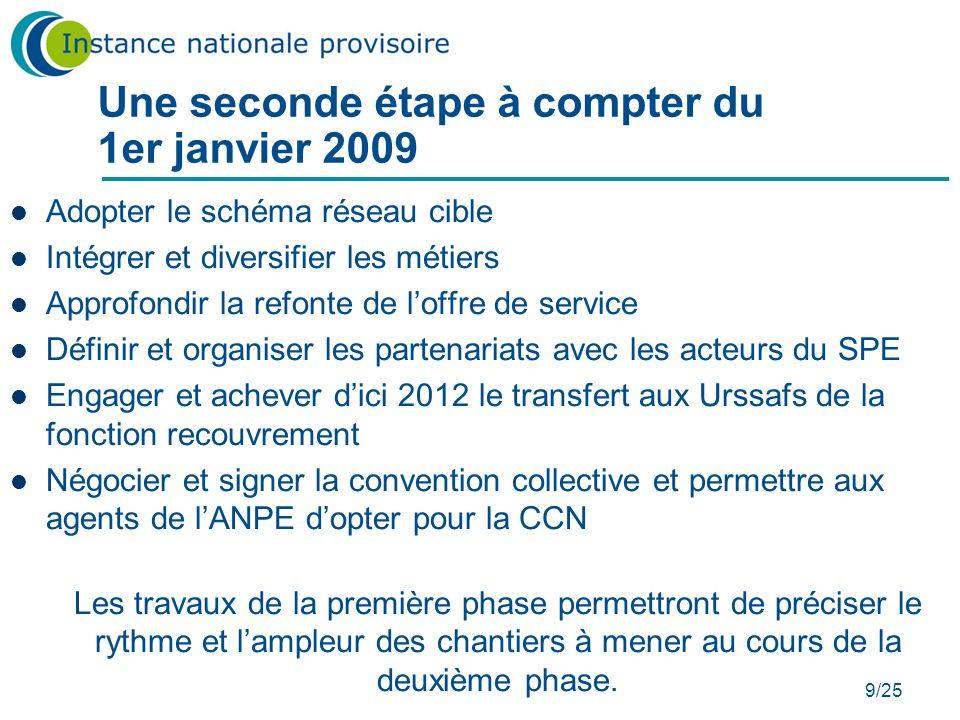 9/25 Une seconde étape à compter du 1er janvier 2009 Adopter le schéma réseau cible Intégrer et diversifier les métiers Approfondir la refonte de loff
