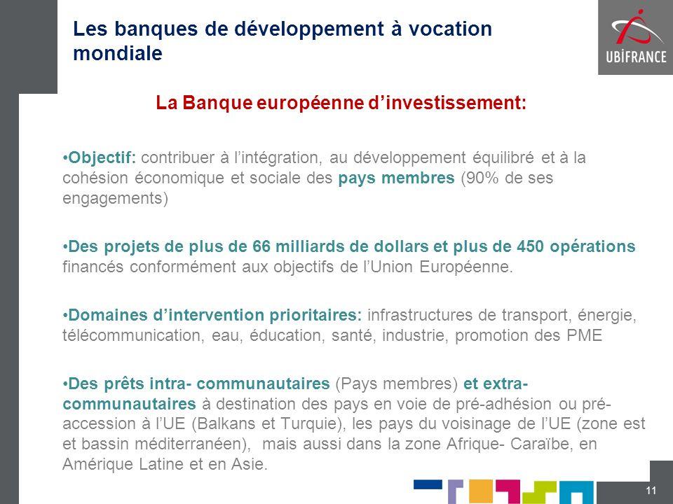 Les banques de développement à vocation mondiale La Banque européenne dinvestissement: Objectif: contribuer à lintégration, au développement équilibré et à la cohésion économique et sociale des pays membres (90% de ses engagements) Des projets de plus de 66 milliards de dollars et plus de 450 opérations financés conformément aux objectifs de lUnion Européenne.