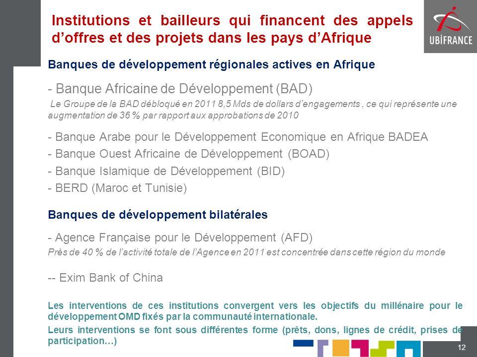 Institutions et bailleurs qui financent des appels doffres et des projets dans les pays dAfrique Banques de développement régionales actives en Afrique - Banque Africaine de Développement (BAD) Le Groupe de la BAD débloqué en 2011 8,5 Mds de dollars dengagements, ce qui représente une augmentation de 36 % par rapport aux approbations de 2010 - Banque Arabe pour le Développement Economique en Afrique BADEA - Banque Ouest Africaine de Développement (BOAD) - Banque Islamique de Développement (BID) - BERD (Maroc et Tunisie) Banques de développement bilatérales - Agence Française pour le Développement (AFD) Près de 40 % de lactivité totale de lAgence en 2011 est concentrée dans cette région du monde -- Exim Bank of China Les interventions de ces institutions convergent vers les objectifs du millénaire pour le développement OMD fixés par la communauté internationale.