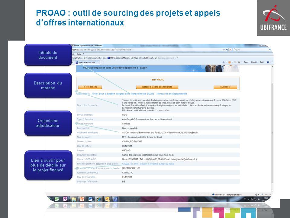 Intitulé du document Description du marché Organisme adjudicateur Lien à ouvrir pour plus de détails sur le projet financé PROAO : outil de sourcing des projets et appels doffres internationaux