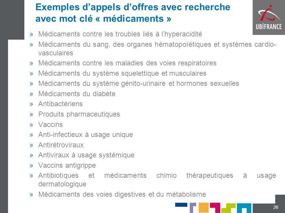 Exemples dappels doffres avec recherche avec mot clé « médicaments » »Médicaments contre les troubles liés à lhyperacidité »Médicaments du sang, des organes hématopoïétiques et systèmes cardio- vasculaires »Médicaments contre les maladies des voies respiratoires »Médicaments du système squelettique et musculaires »Médicaments du système génito-urinaire et hormones sexuelles »Médicaments du diabète »Antibactériens »Produits pharmaceutiques »Vaccins »Anti-infectieux à usage unique »Antirétroviraux »Antiviraux à usage systémique »Vaccins antigrippe »Antibiotiques et médicaments chimio thérapeutiques à usage dermatologique »Médicaments des voies digestives et du métabolisme 26