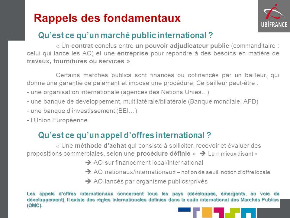 Rappels des fondamentaux Quest ce quun marché public international .