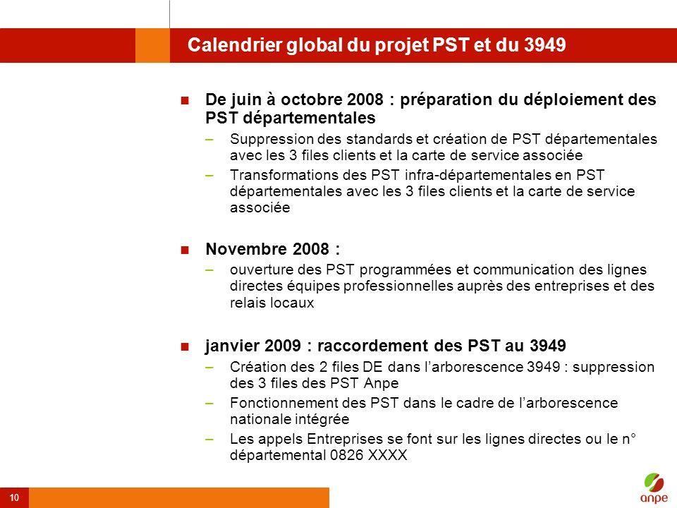 10 Calendrier global du projet PST et du 3949 De juin à octobre 2008 : préparation du déploiement des PST départementales –Suppression des standards e