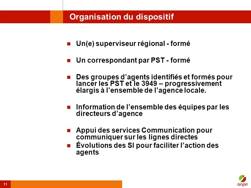 11 Organisation du dispositif Un(e) superviseur régional - formé Un correspondant par PST - formé Des groupes dagents identifiés et formés pour lancer