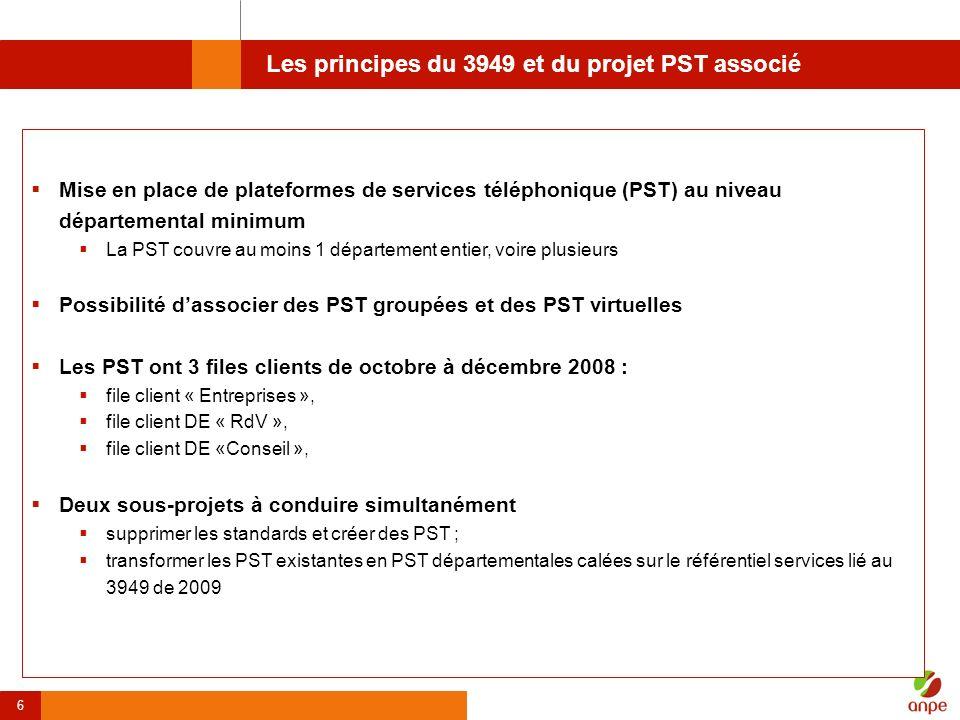 6 Les principes du 3949 et du projet PST associé Mise en place de plateformes de services téléphonique (PST) au niveau départemental minimum La PST co