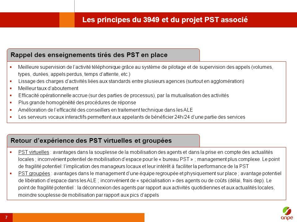 7 Les principes du 3949 et du projet PST associé Rappel des enseignements tirés des PST en place Meilleure supervision de lactivité téléphonique grâce