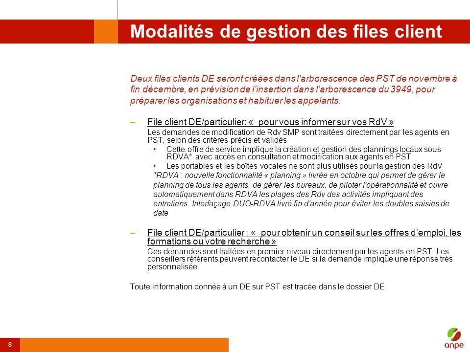 8 Modalités de gestion des files client Deux files clients DE seront créées dans larborescence des PST de novembre à fin décembre, en prévision de lin