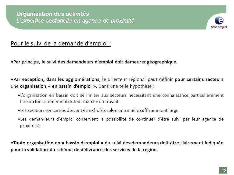 12 Pour le suivi de la demande demploi : Par principe, le suivi des demandeurs demploi doit demeurer géographique. Par exception, dans les agglomérati