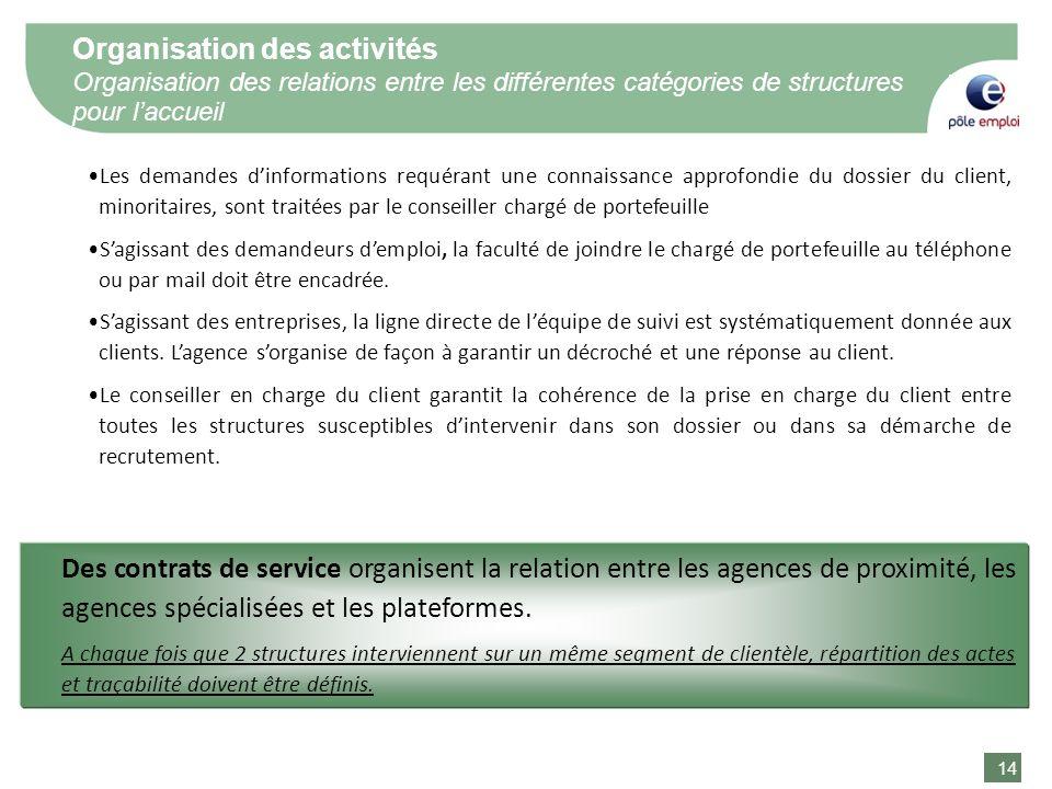 14 Les demandes dinformations requérant une connaissance approfondie du dossier du client, minoritaires, sont traitées par le conseiller chargé de por