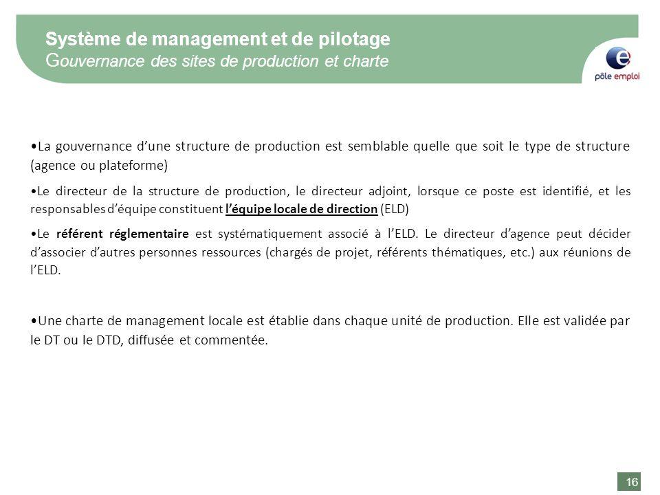 16 Système de management et de pilotage G ouvernance des sites de production et charte La gouvernance dune structure de production est semblable quell
