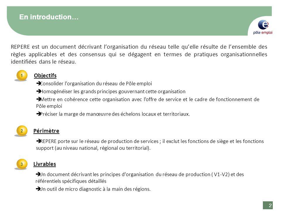 2 2 En introduction… REPERE est un document décrivant lorganisation du réseau telle quelle résulte de lensemble des règles applicables et des consensu