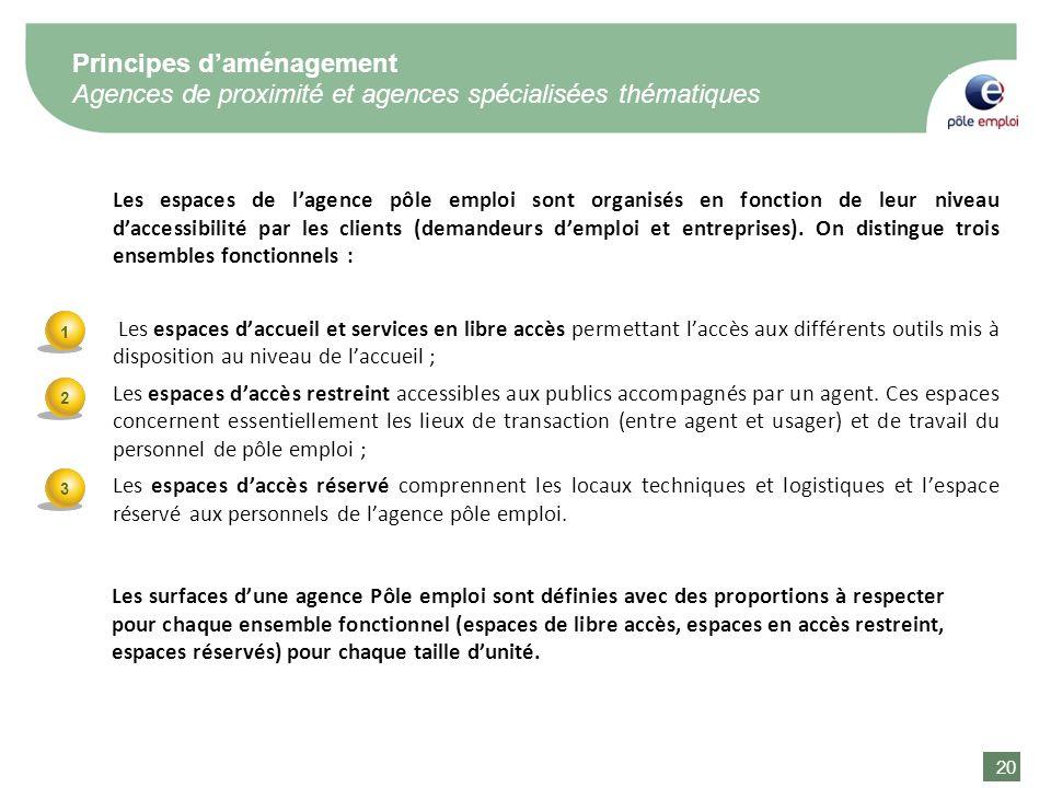 20 Principes daménagement Agences de proximité et agences spécialisées thématiques Les espaces de lagence pôle emploi sont organisés en fonction de le