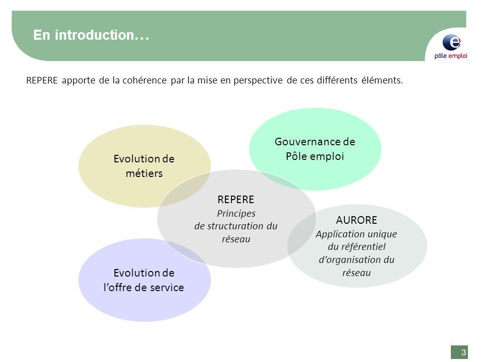 3 3 REPERE apporte de la cohérence par la mise en perspective de ces différents éléments. AURORE Application unique du référentiel dorganisation du ré
