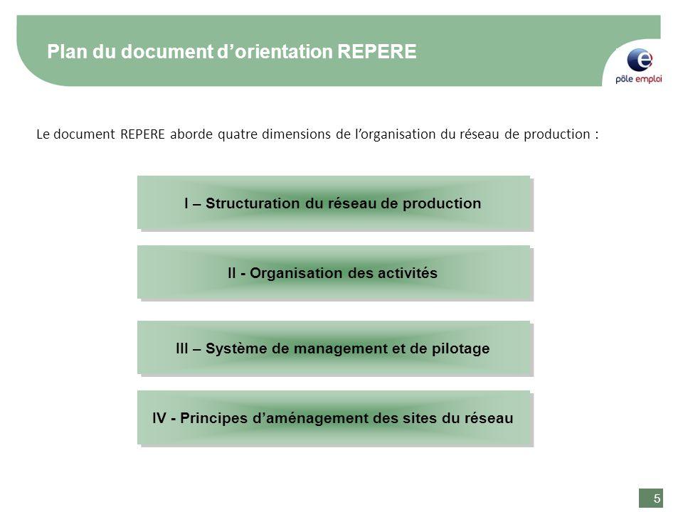 5 5 Plan du document dorientation REPERE I – Structuration du réseau de production II - Organisation des activités III – Système de management et de pilotage IV - Principes daménagement des sites du réseau Le document REPERE aborde quatre dimensions de lorganisation du réseau de production :