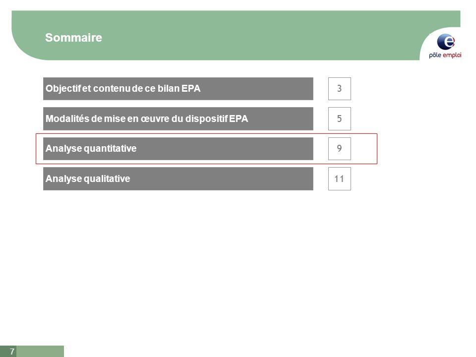 7 Sommaire 3 5 Analyse qualitative Analyse quantitative Objectif et contenu de ce bilan EPA Modalités de mise en œuvre du dispositif EPA 9 11