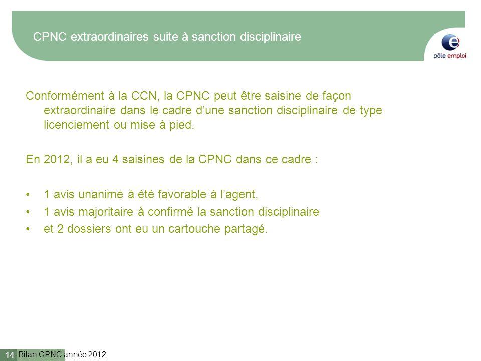 Bilan CPNC année 2012 14 CPNC extraordinaires suite à sanction disciplinaire Conformément à la CCN, la CPNC peut être saisine de façon extraordinaire dans le cadre dune sanction disciplinaire de type licenciement ou mise à pied.