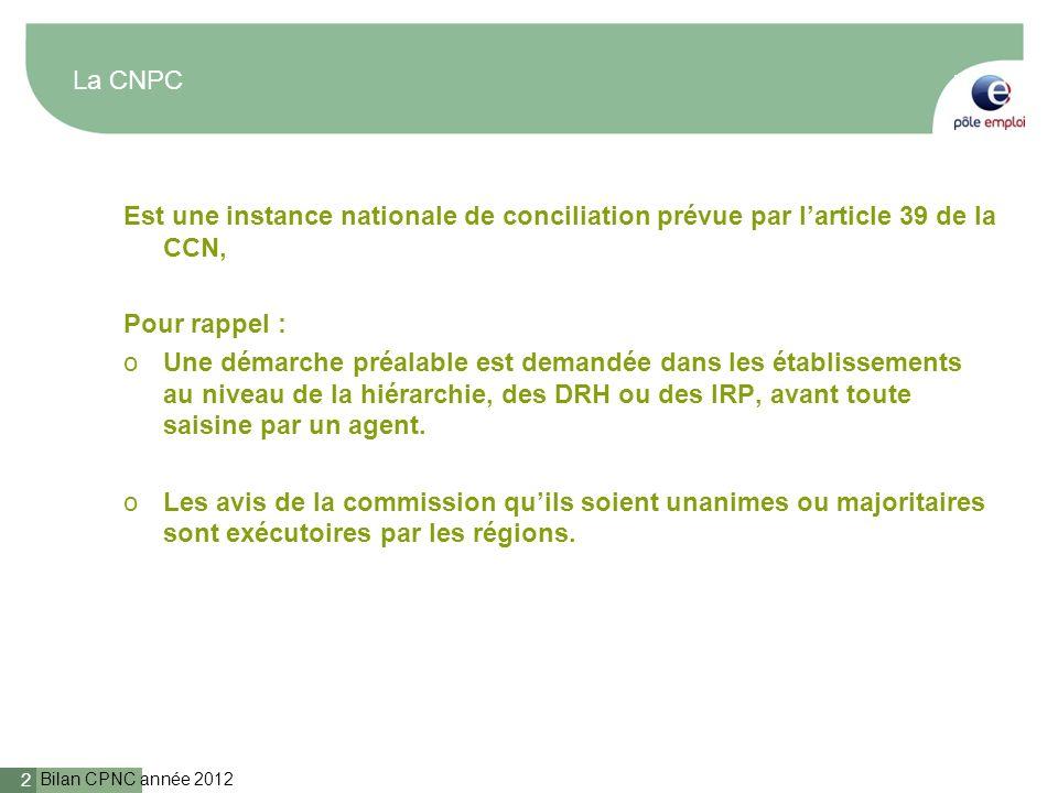 Bilan CPNC année 2012 2 La CNPC Est une instance nationale de conciliation prévue par larticle 39 de la CCN, Pour rappel : oUne démarche préalable est demandée dans les établissements au niveau de la hiérarchie, des DRH ou des IRP, avant toute saisine par un agent.