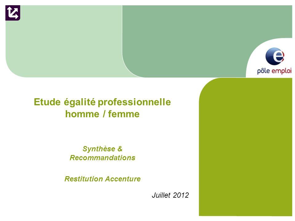 Etude égalité professionnelle homme / femme Synthèse & Recommandations Restitution Accenture Juillet 2012