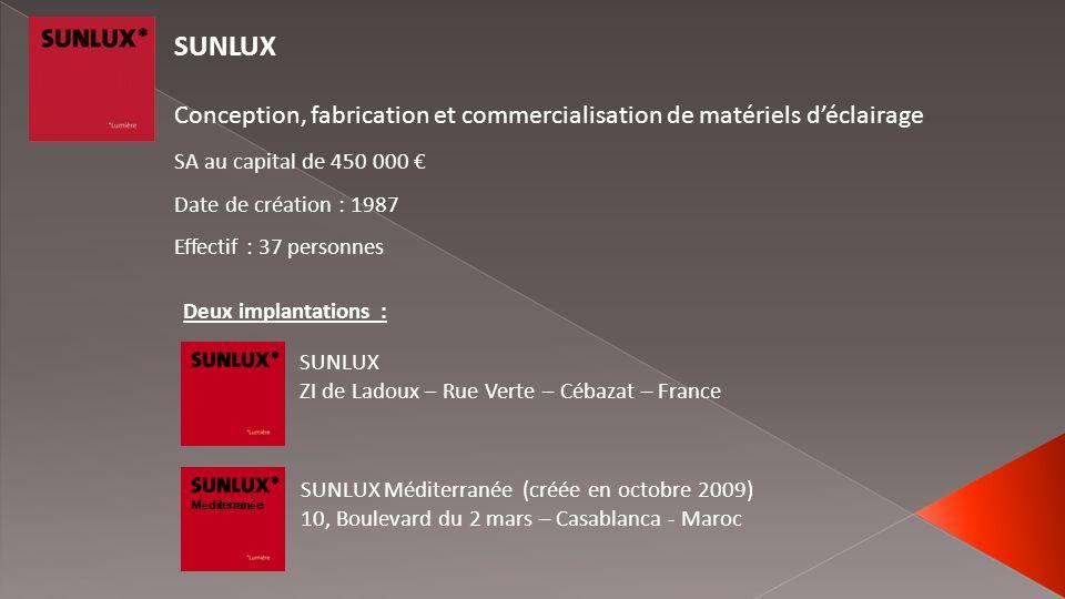 SUNLUX Conception, fabrication et commercialisation de matériels déclairage SA au capital de 450 000 Date de création : 1987 Effectif : 37 personnes M