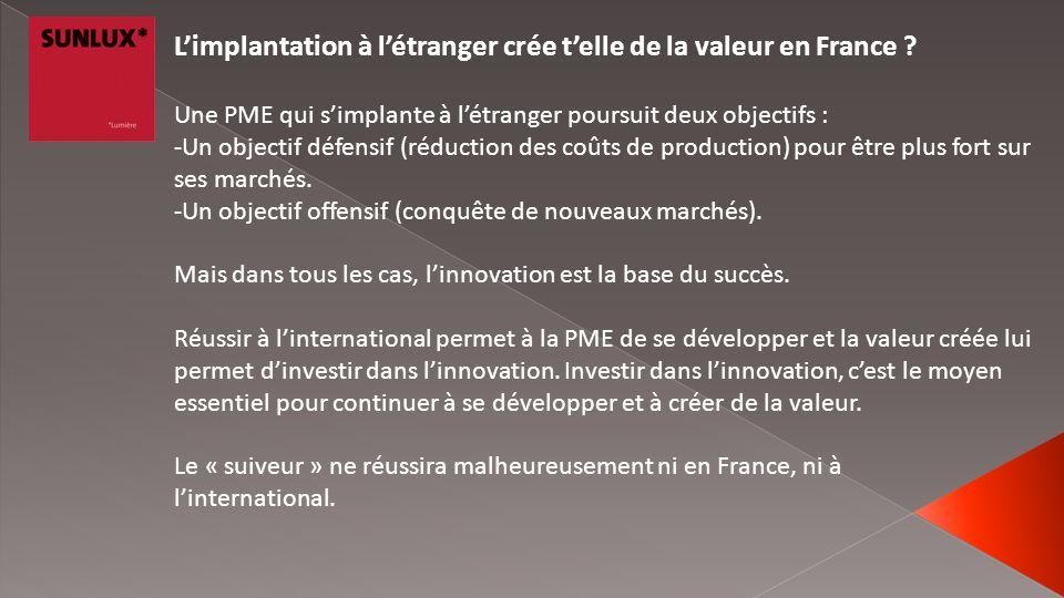 Limplantation à létranger crée telle de la valeur en France ? Une PME qui simplante à létranger poursuit deux objectifs : -Un objectif défensif (réduc