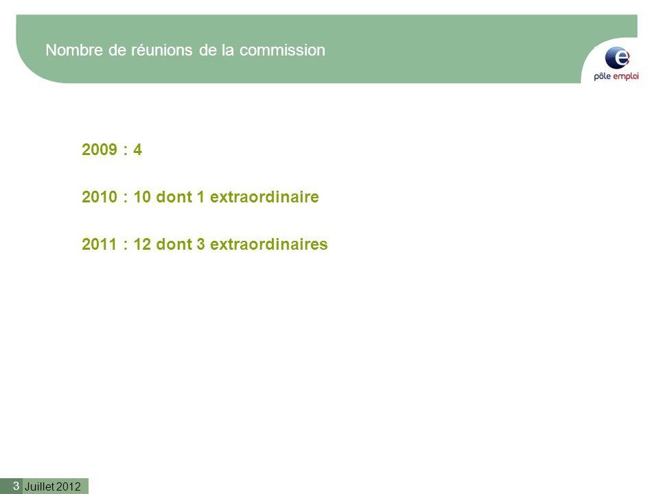 Juillet 2012 3 Nombre de réunions de la commission 2009 : 4 2010 : 10 dont 1 extraordinaire 2011 : 12 dont 3 extraordinaires