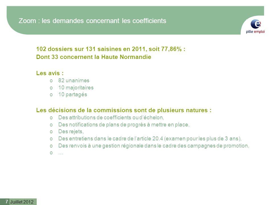 Juillet 2012 7 Zoom : les demandes concernant les coefficients 102 dossiers sur 131 saisines en 2011, soit 77,86% : Dont 33 concernent la Haute Norman