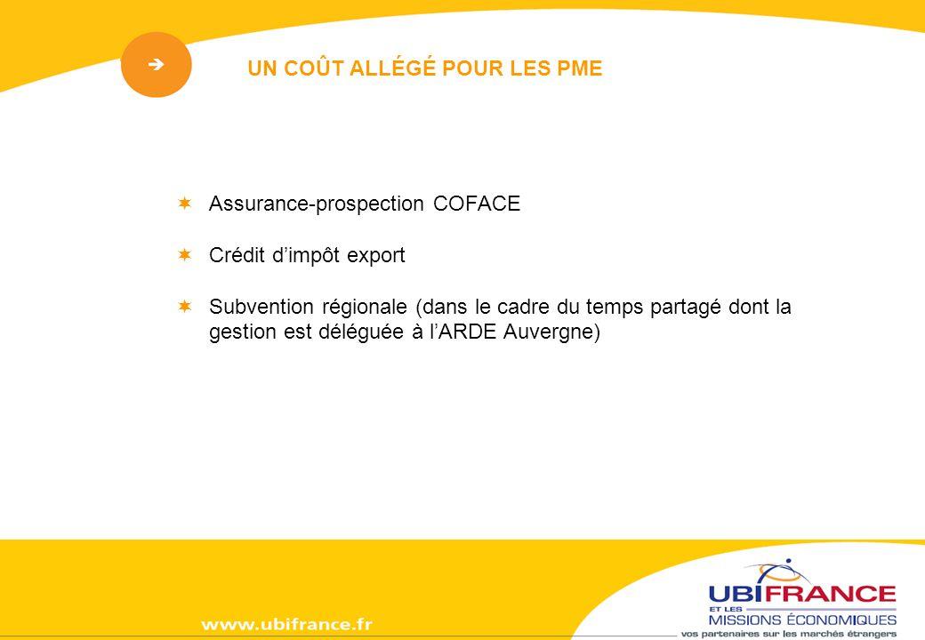 UN COÛT ALLÉGÉ POUR LES PME Assurance-prospection COFACE Crédit dimpôt export Subvention régionale (dans le cadre du temps partagé dont la gestion est déléguée à lARDE Auvergne)