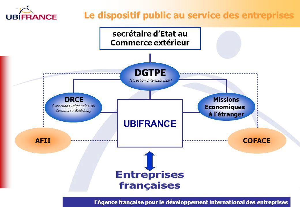 La loi du 14 mars 2000 permet aux entreprises françaises de confier à un jeune, jusquà 28 ans, une mission professionnelle à létranger durant une période modulable de 6 à 24 mois selon ses besoins.