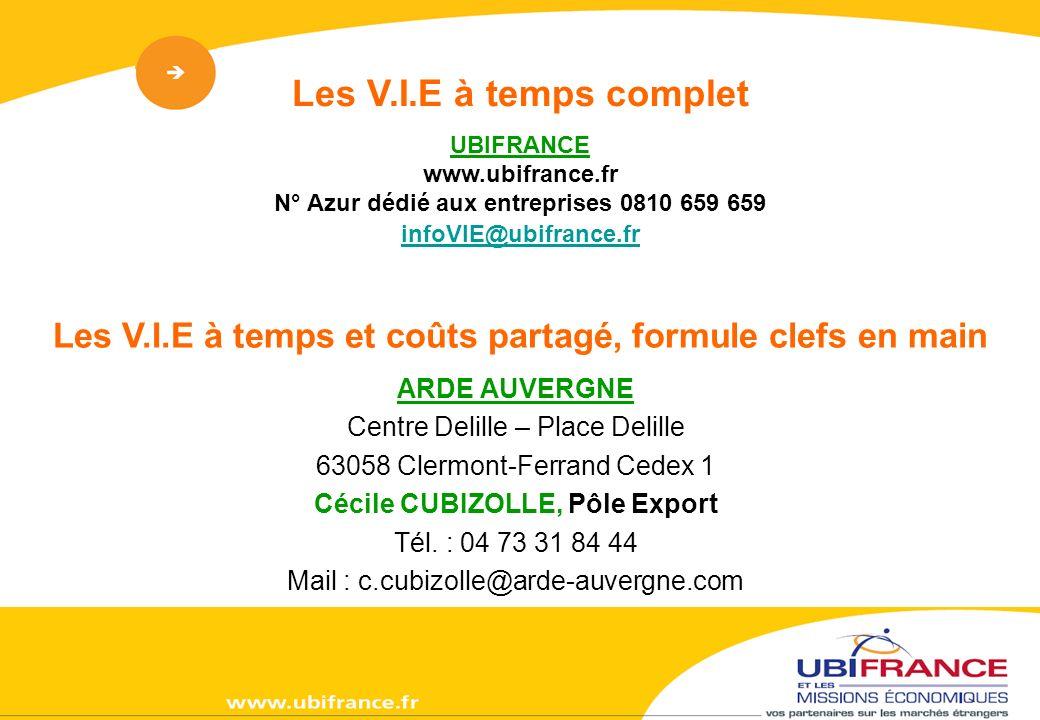 ARDE AUVERGNE Centre Delille – Place Delille 63058 Clermont-Ferrand Cedex 1 Cécile CUBIZOLLE, Pôle Export Tél.