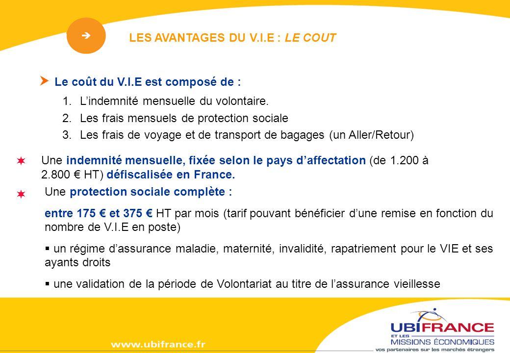 LES AVANTAGES DU V.I.E : LE COUT Une indemnité mensuelle, fixée selon le pays daffectation (de 1.200 à 2.800 HT) défiscalisée en France.