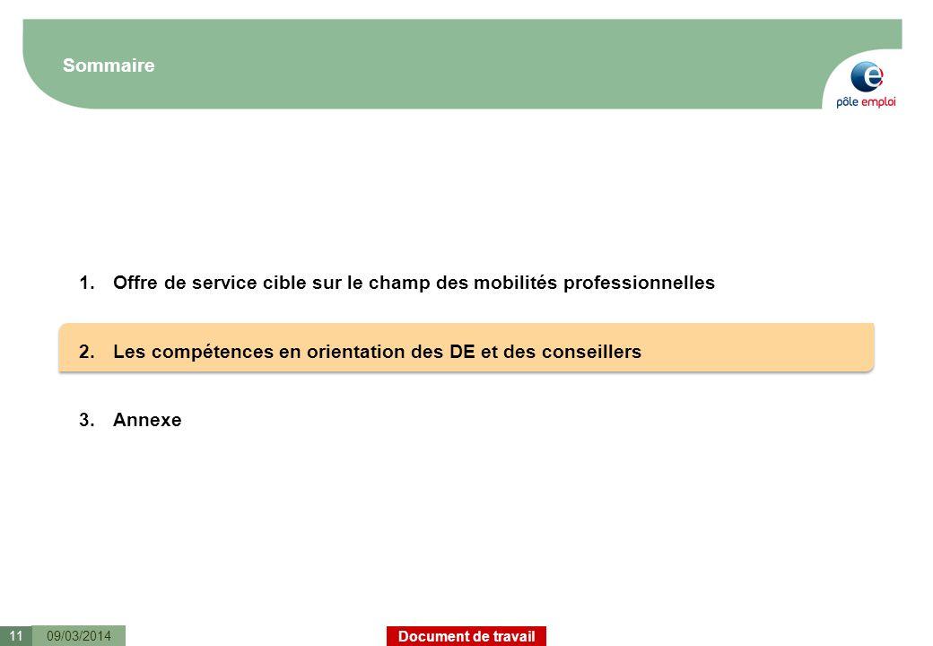 Document de travail Sommaire 09/03/201411 1.Offre de service cible sur le champ des mobilités professionnelles 2.Les compétences en orientation des DE